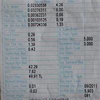 Elektrik faturalarına yeni düzen