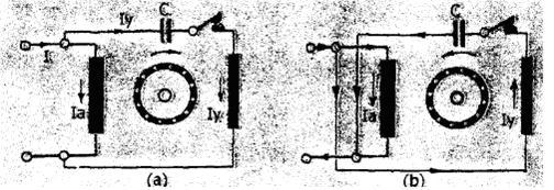 Motor yastıklarının tanımı ve değiştirilmesi
